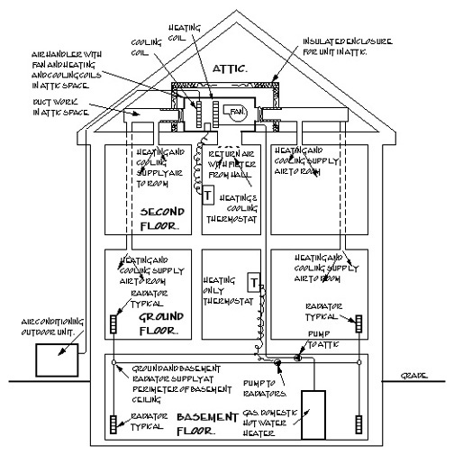 Just Homes: Environmentally Sustainable Building Design and